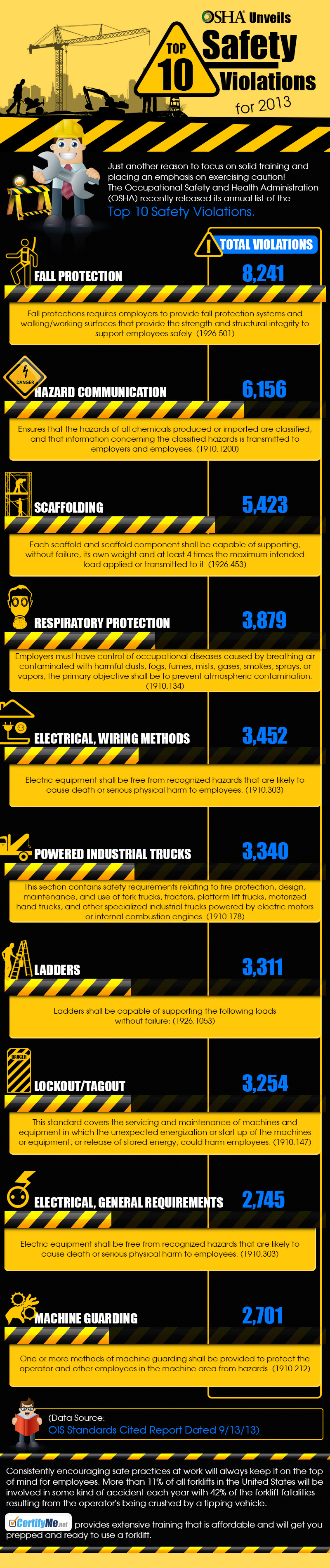 safety-violations-infograph-B