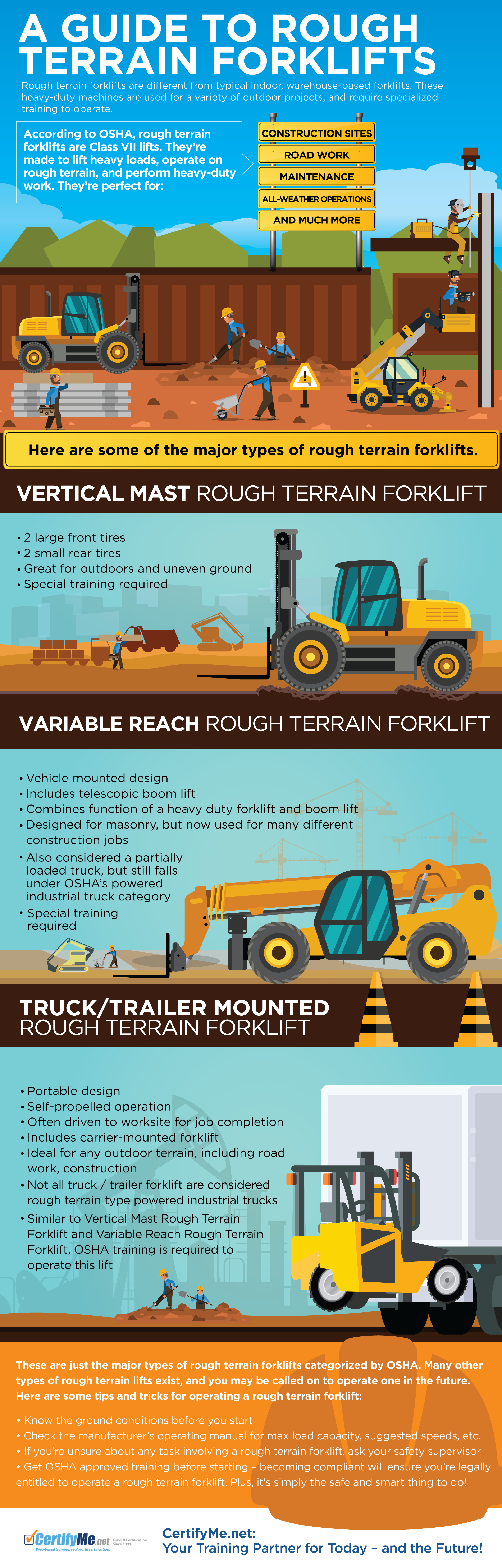 Getting To Know Rough Terrain Forklifts Certifyme