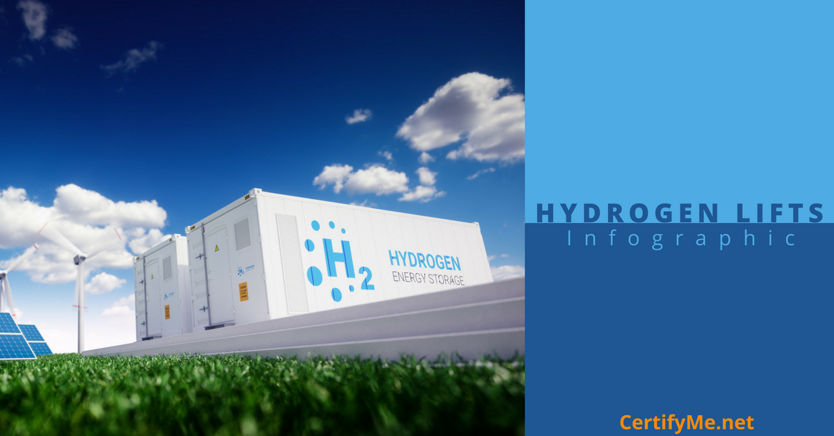 Learn about hydrogen fuel cell forklifts